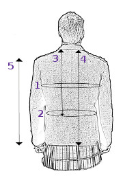 Measuring for a Made to Measure Jacket
